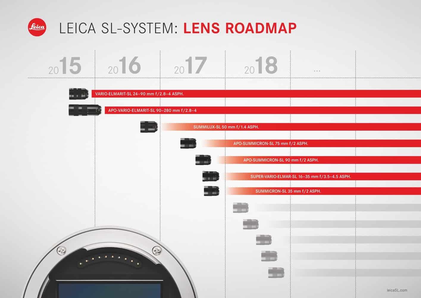 leica_sl-objectieven-roadmap-2017